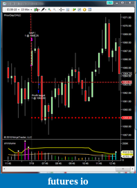 shodson's Trading Journal-20100719-es-gap-chart.png