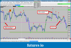 A+ trading: a price action/volume analysis journey-2015-01-21_dfax_trade.png