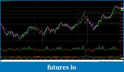 RB's Formation Trading Process for Futures-012215-ym-987t.jpg
