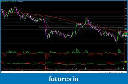 RB's Formation Trading Process for Futures-012215-cl-1m.jpg