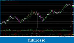 RB's Formation Trading Process for Futures-012215-es-3000tk.jpg