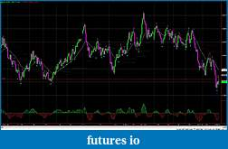 RB's Formation Trading Process for Futures-0122215-ad-3000t.jpg