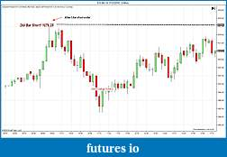Day Trade to Win's Atlas Line (daytradetowin.com)-atlas-line-july-12.jpg