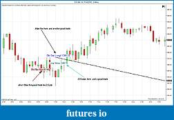 Day Trade to Win's Atlas Line (daytradetowin.com)-atlas-line-july-14.jpg