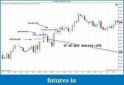 Day Trade to Win's Atlas Line (daytradetowin.com)-atlas-line-july-20.jpg