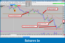 A+ trading: a price action/volume analysis journey-2015-01-23_crude.png