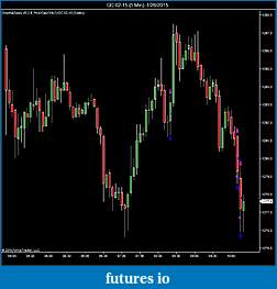 cts001 Jan 2015 Trading Journal-2015.01.26.1017.gc.eos.jpg