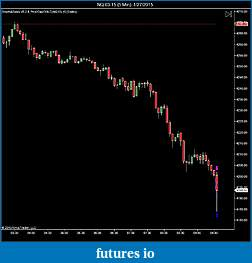 cts001 Jan 2015 Trading Journal-2015.01.27.0934.nq.eos.jpg