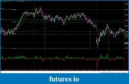 RB's Formation Trading Process for Futures-012515-es-3000t.jpg