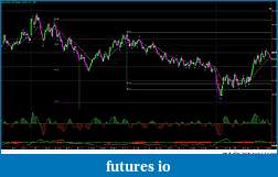 RB's Formation Trading Process for Futures-012515-cl-987t.jpg