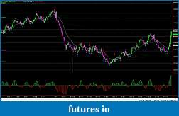 RB's Formation Trading Process for Futures-012715-es-3000t.jpg
