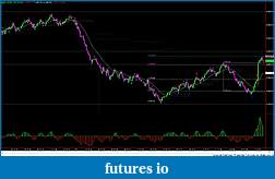 RB's Formation Trading Process for Futures-012715-nq-987t.jpg