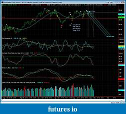 cunparis weekly S&P 500 Outlook-20090904-cl-daily.jpg