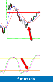 lovetotrade's YM Breakout Journal-2015-01-28_1235.png