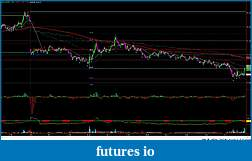 RB's Formation Trading Process for Futures-012815-cl-1m.jpg