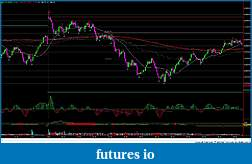 RB's Formation Trading Process for Futures-012815-es-1m.jpg
