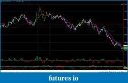 RB's Formation Trading Process for Futures-012815-es-3000t.jpg