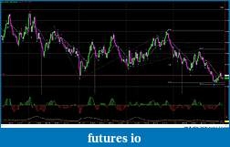RB's Formation Trading Process for Futures-012815-cl-3000t.jpg