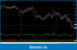 RB's Formation Trading Process for Futures-012815-es-9000t.jpg