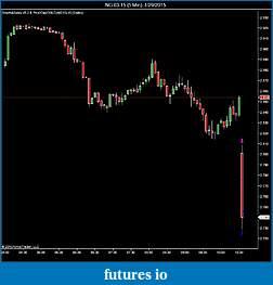 cts001 Jan 2015 Trading Journal-2015.01.29.1034.ng.eos.jpg