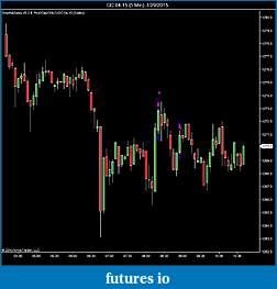 cts001 Jan 2015 Trading Journal-2015.01.29.1035.gc.eos.jpg
