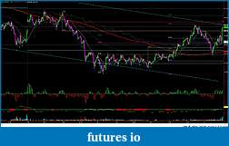 RB's Formation Trading Process for Futures-012915-cl-1min.jpg