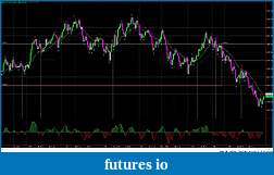 RB's Formation Trading Process for Futures-012915-gc-3000tk.jpg