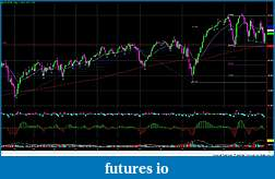RB's Formation Trading Process for Futures-012915-ym-daily.jpg