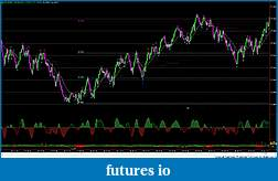 RB's Formation Trading Process for Futures-012915-ym-144tk.jpg