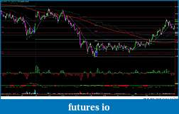 RB's Formation Trading Process for Futures-areas_demand_supply.jpg