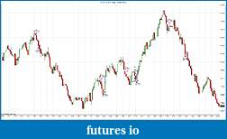 TF Trading Journal (without  indicators)-tf-03-15-144-tick-30_01_2015.jpg