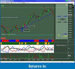 Perrys Trading Platform-perryg.jpg