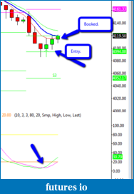 lovetotrade's YM Breakout Journal-2015-02-02_pivottrading.png