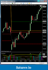 shodson's Trading Journal-20100720-es.png
