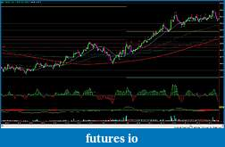 RB's Formation Trading Process for Futures-013015-cl-1m.jpg
