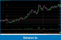 RB's Formation Trading Process for Futures-013015-cl-3000tk.jpg