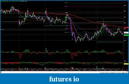 RB's Formation Trading Process for Futures-013015-s-5m.jpg