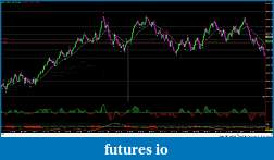 RB's Formation Trading Process for Futures-013015-nq-987t.jpg