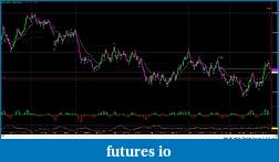 RB's Formation Trading Process for Futures-013015-ym-987tk.jpg