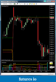 shodson's Trading Journal-20100721-es.png