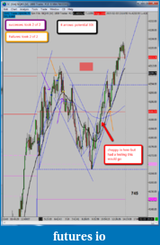 Tap In's Corner-2015-02-03_nq_summary.png