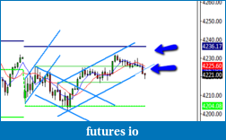 NQ-nalysis-2015-02-09_future_5mins.png