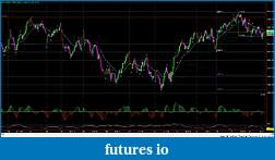 RB's Formation Trading Process for Futures-es-27000tk-020915.jpg