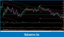 RB's Formation Trading Process for Futures-es-1m-020915.jpg