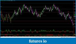 RB's Formation Trading Process for Futures-es-1000t-020915.jpg