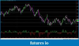 RB's Formation Trading Process for Futures-nq-987t-020915.jpg