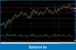 RB's Formation Trading Process for Futures-cl-3000t-020915.jpg