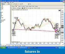 VIDEO TUTORIAL:  How to create an advanced NinjaTrader Strategy-image-july25.jpg