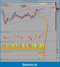 DOM bands indicator-dombands1_26_2010_throwunder.jpg