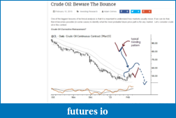 The CL Crude-analysis Thread-2015-02-10_1722_bounce.png